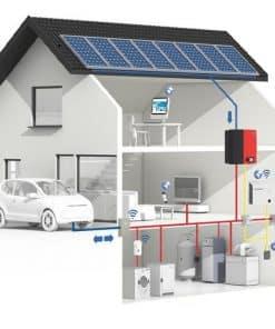 Thiết bị điện - Nhà thông minh Smart Home